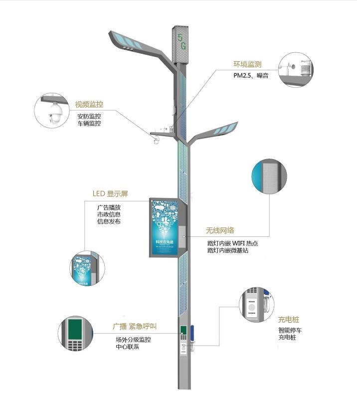 重庆5G智慧路灯